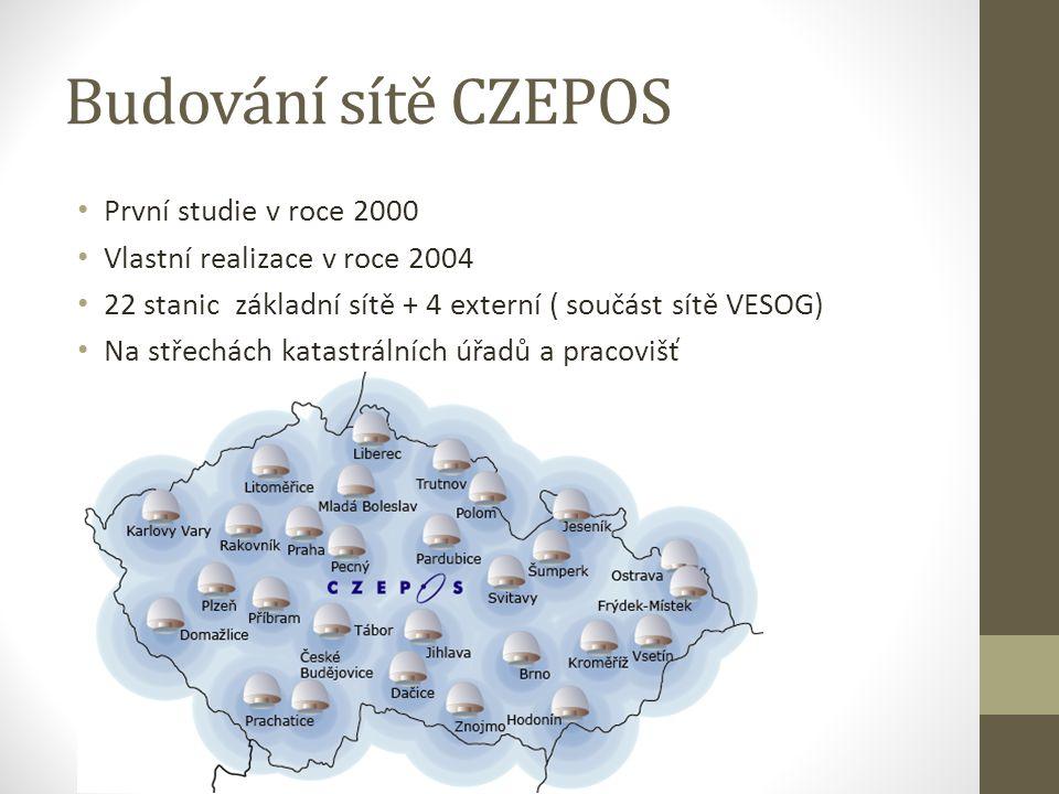 Budování sítě CZEPOS První studie v roce 2000