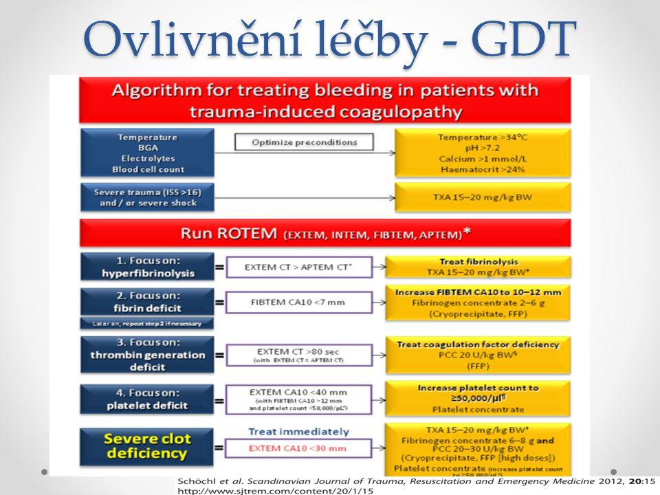 Ovlivnění léčby - GDT