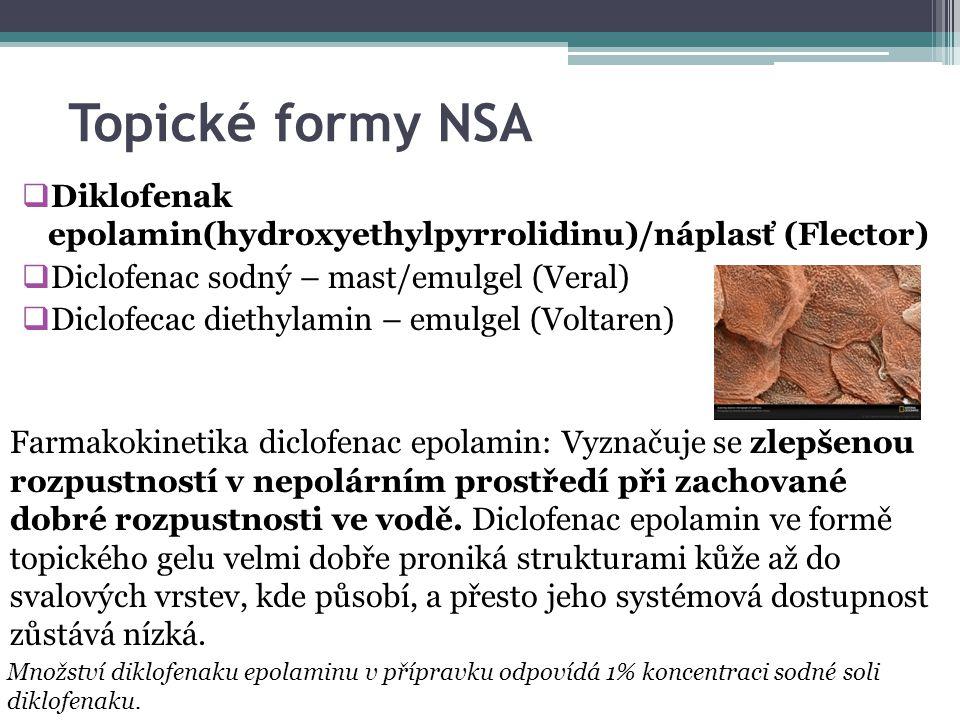 Topické formy NSA Diklofenak epolamin(hydroxyethylpyrrolidinu)/náplasť (Flector) Diclofenac sodný – mast/emulgel (Veral)