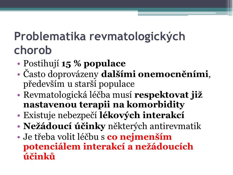 Problematika revmatologických chorob