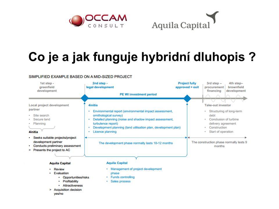 Co je a jak funguje hybridní dluhopis