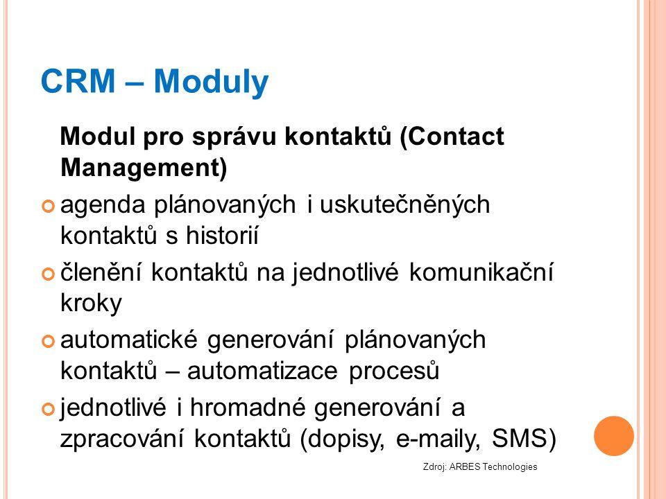 CRM – Moduly Modul pro správu kontaktů (Contact Management)
