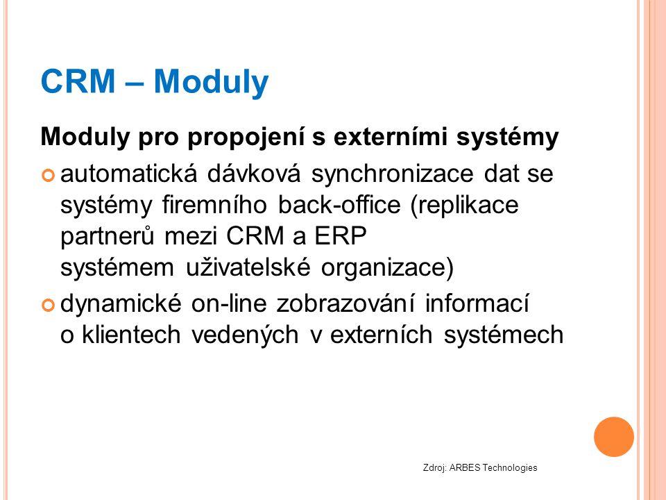 CRM – Moduly Moduly pro propojení s externími systémy