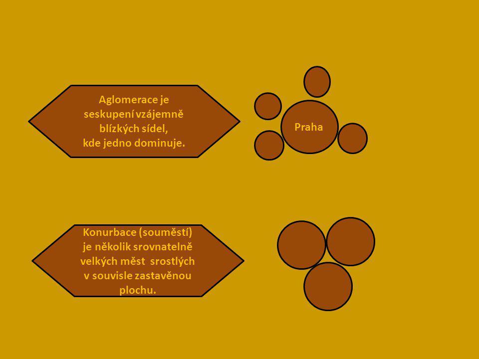 Aglomerace je seskupení vzájemně blízkých sídel,