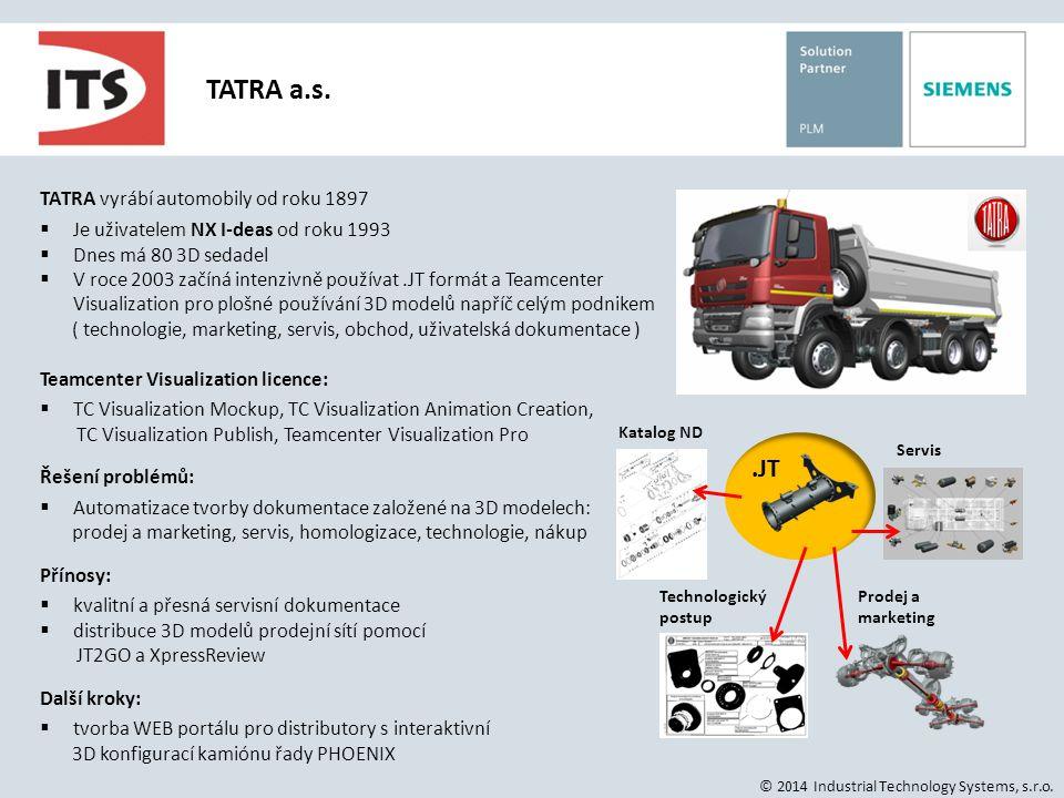 TATRA a.s. .JT TATRA vyrábí automobily od roku 1897