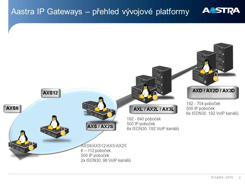 Aastra IP Gateways – přehled vývojové platformy