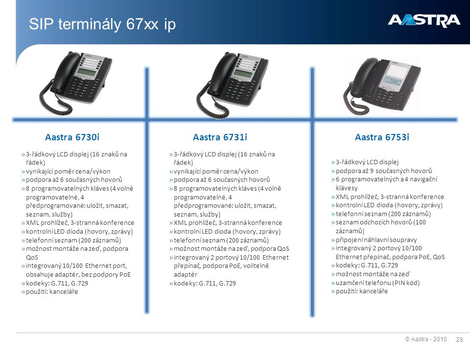 SIP terminály 67xx ip Aastra 6730i Aastra 6731i Aastra 6753i
