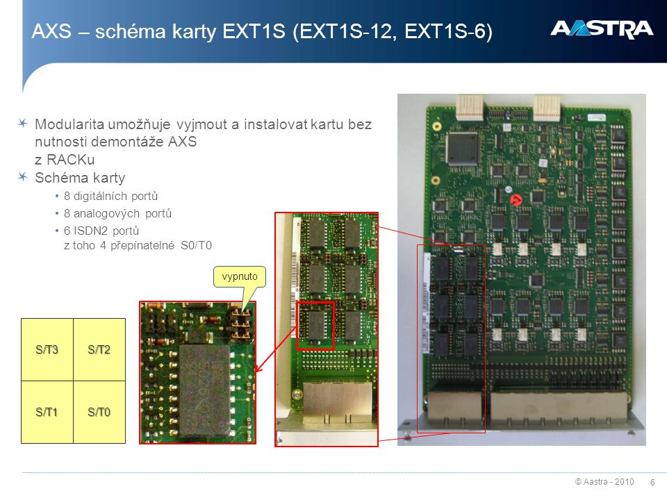 AXS – schéma karty EXT1S (EXT1S-12, EXT1S-6)