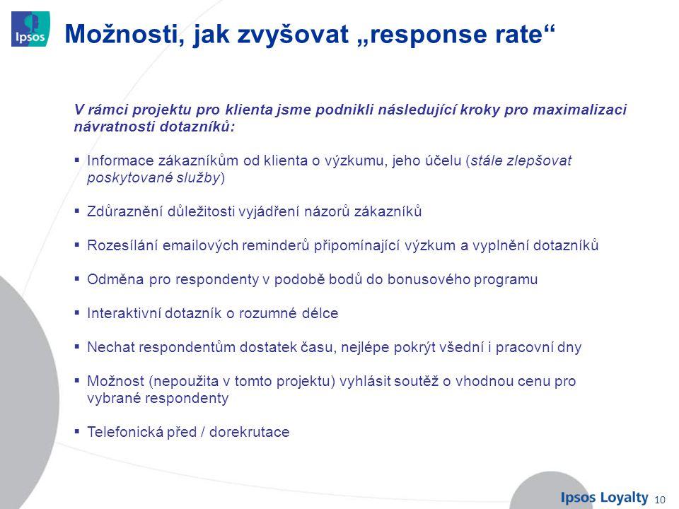 """Možnosti, jak zvyšovat """"response rate"""