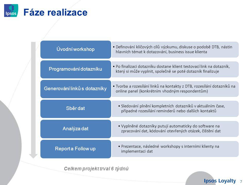 Fáze realizace Úvodní workshop Programování dotazníku Sběr dat