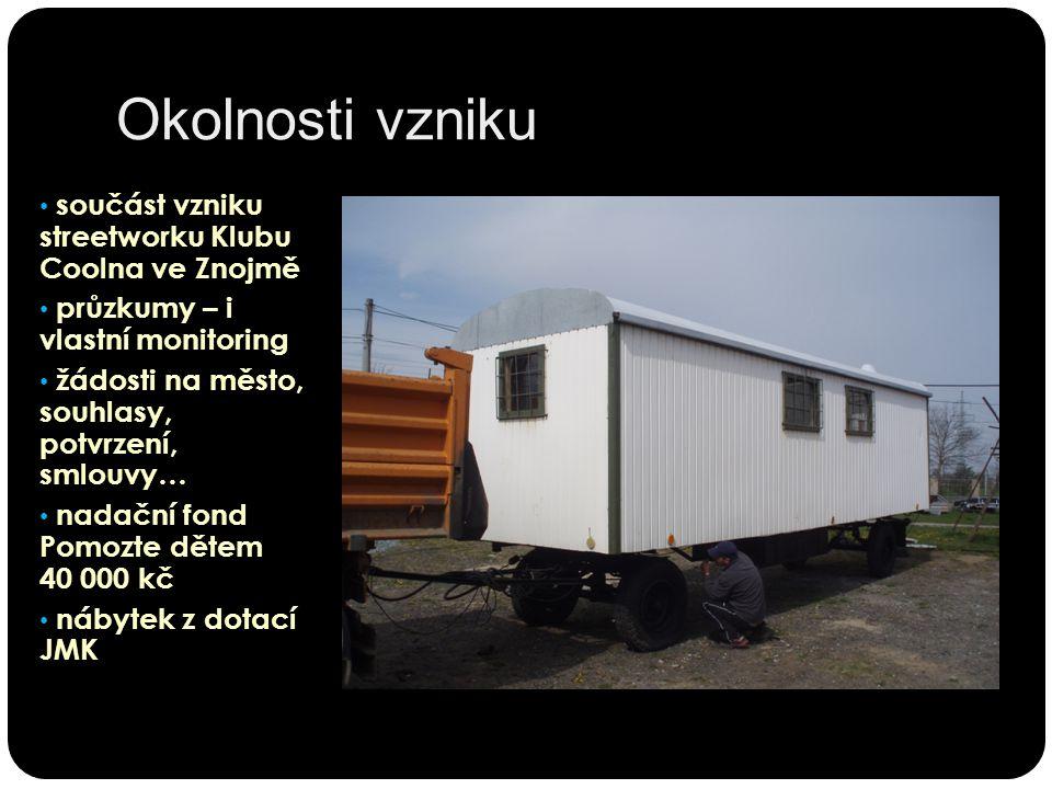 součást vzniku streetworku Klubu Coolna ve Znojmě