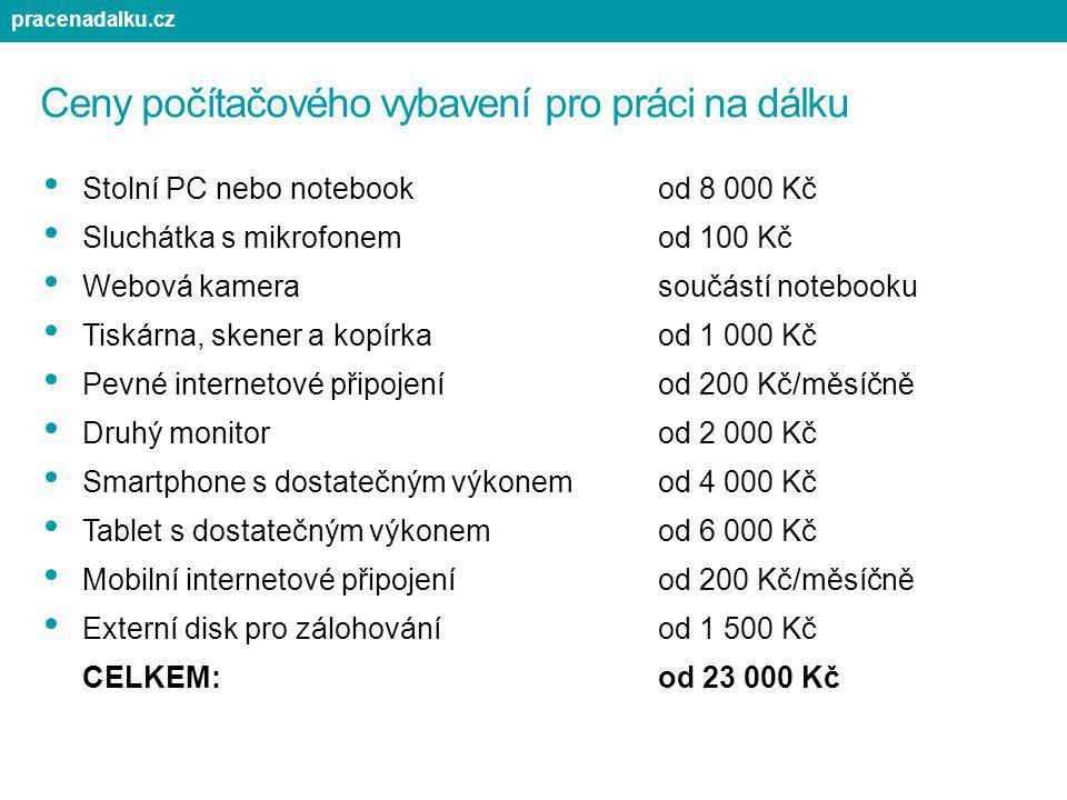 Ceny počítačového vybavení pro práci na dálku