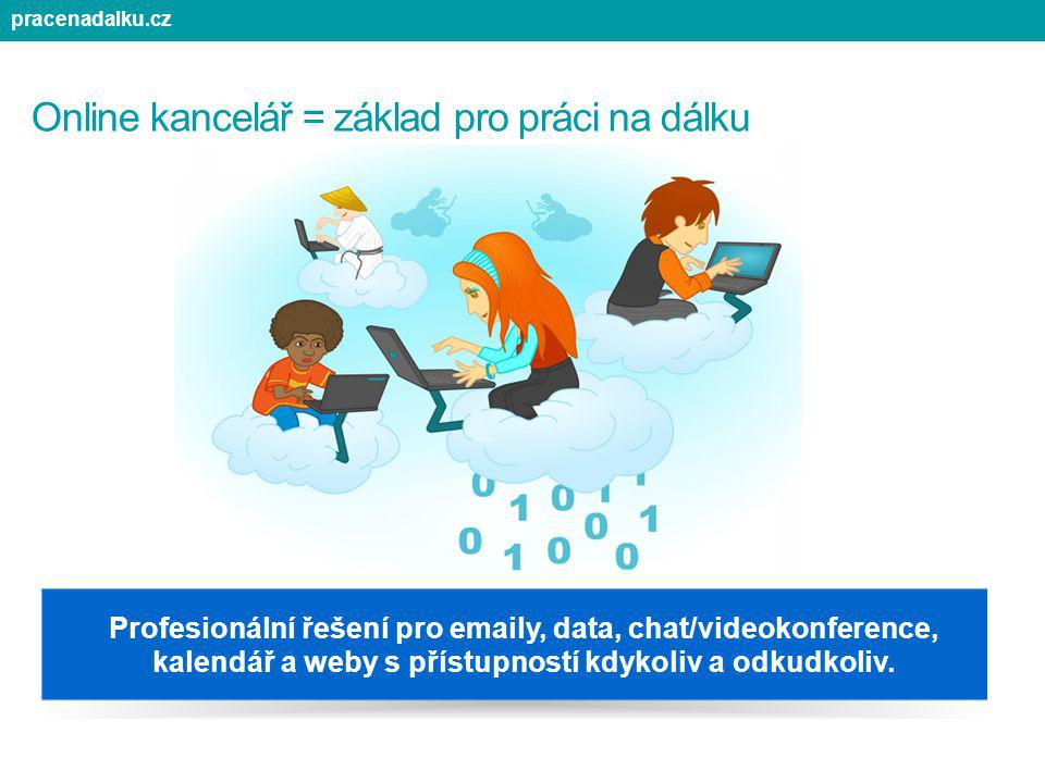 Online kancelář = základ pro práci na dálku