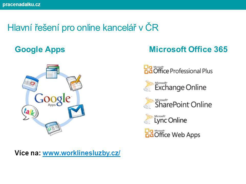 Hlavní řešení pro online kancelář v ČR