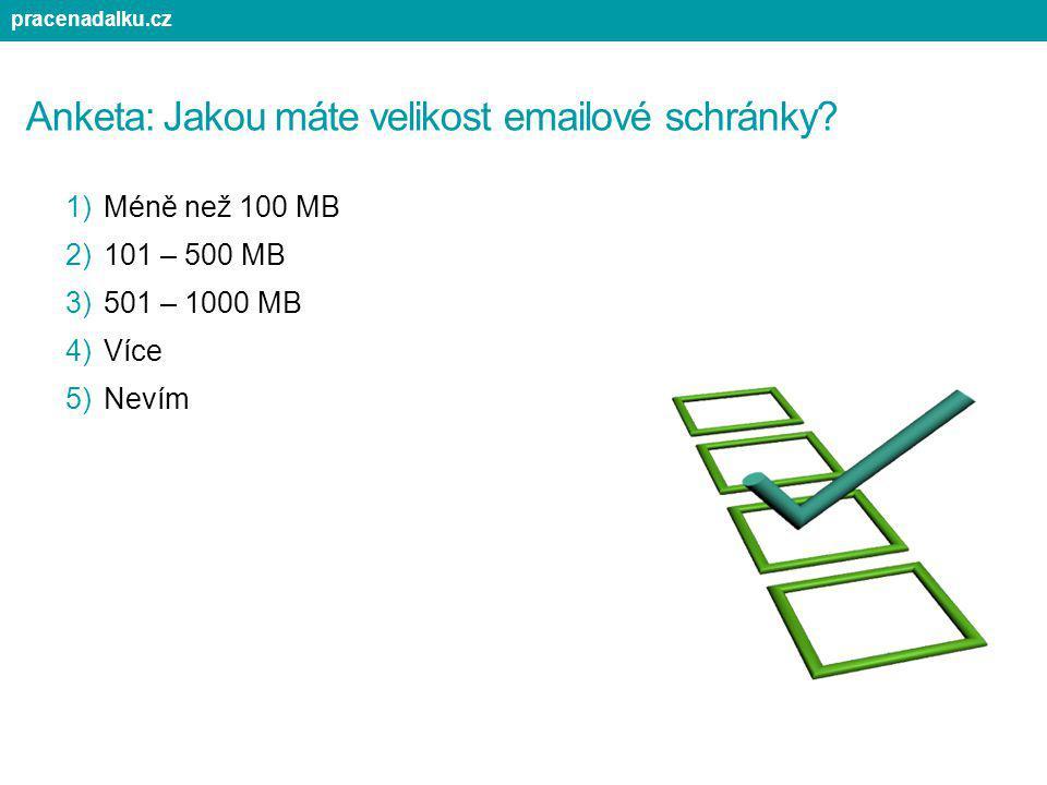Anketa: Jakou máte velikost emailové schránky