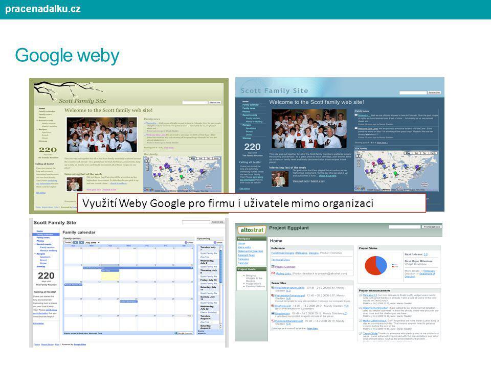 Google weby Využití Weby Google pro firmu i uživatele mimo organizaci