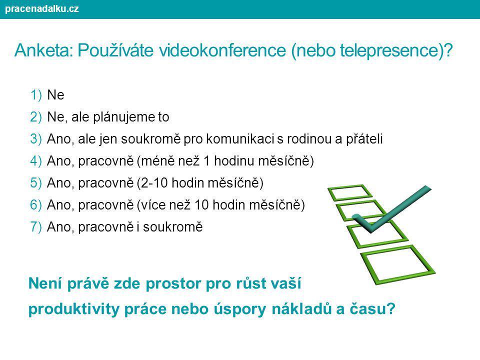 Anketa: Používáte videokonference (nebo telepresence)