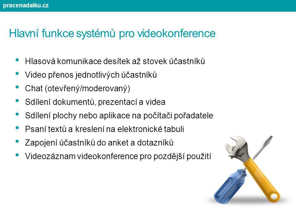 Hlavní funkce systémů pro videokonference