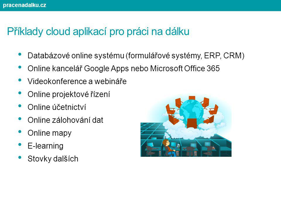 Příklady cloud aplikací pro práci na dálku