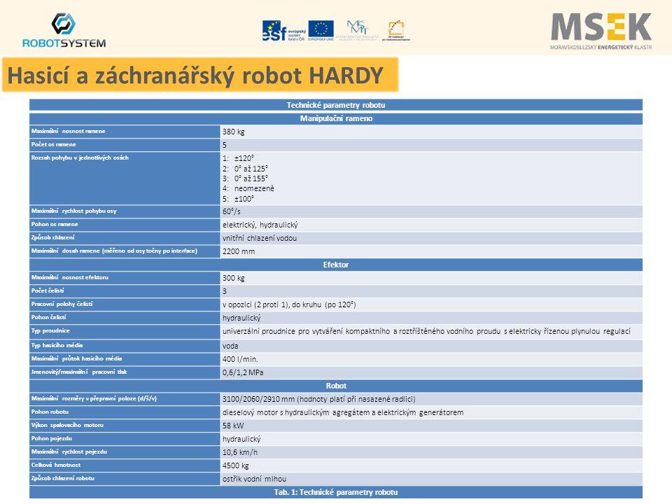 Technické parametry robotu Tab. 1: Technické parametry robotu