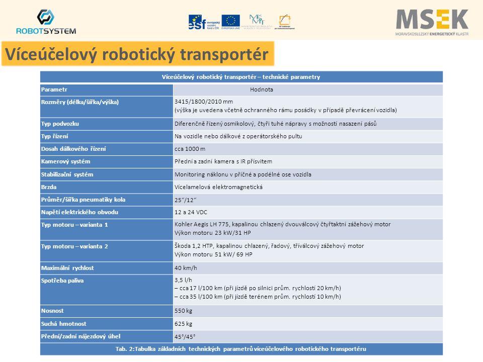 Víceúčelový robotický transportér – technické parametry