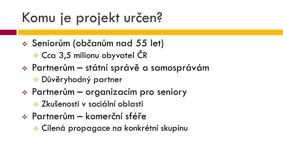 Komu je projekt určen Seniorům (občanům nad 55 let)