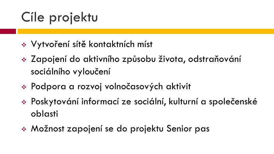 Cíle projektu Vytvoření sítě kontaktních míst