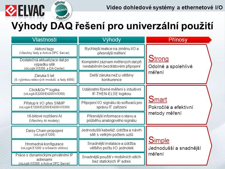 Výhody DAQ řešení pro univerzální použití
