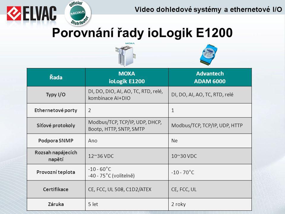 Porovnání řady ioLogik E1200