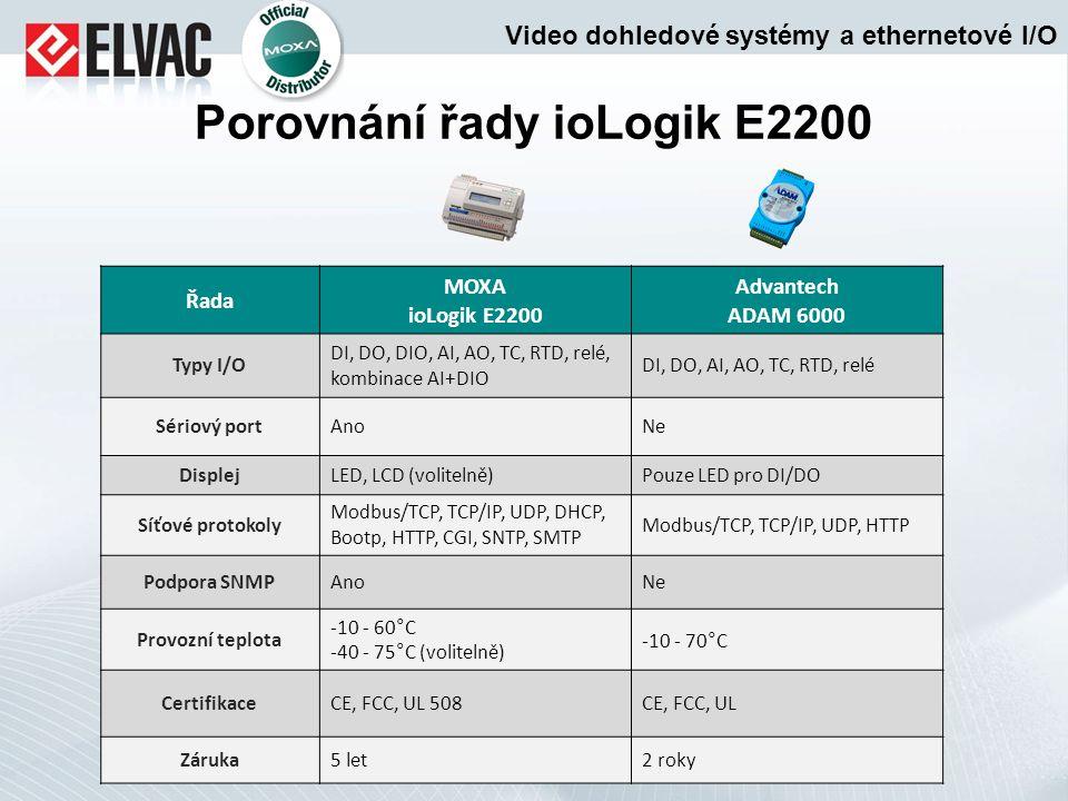 Porovnání řady ioLogik E2200