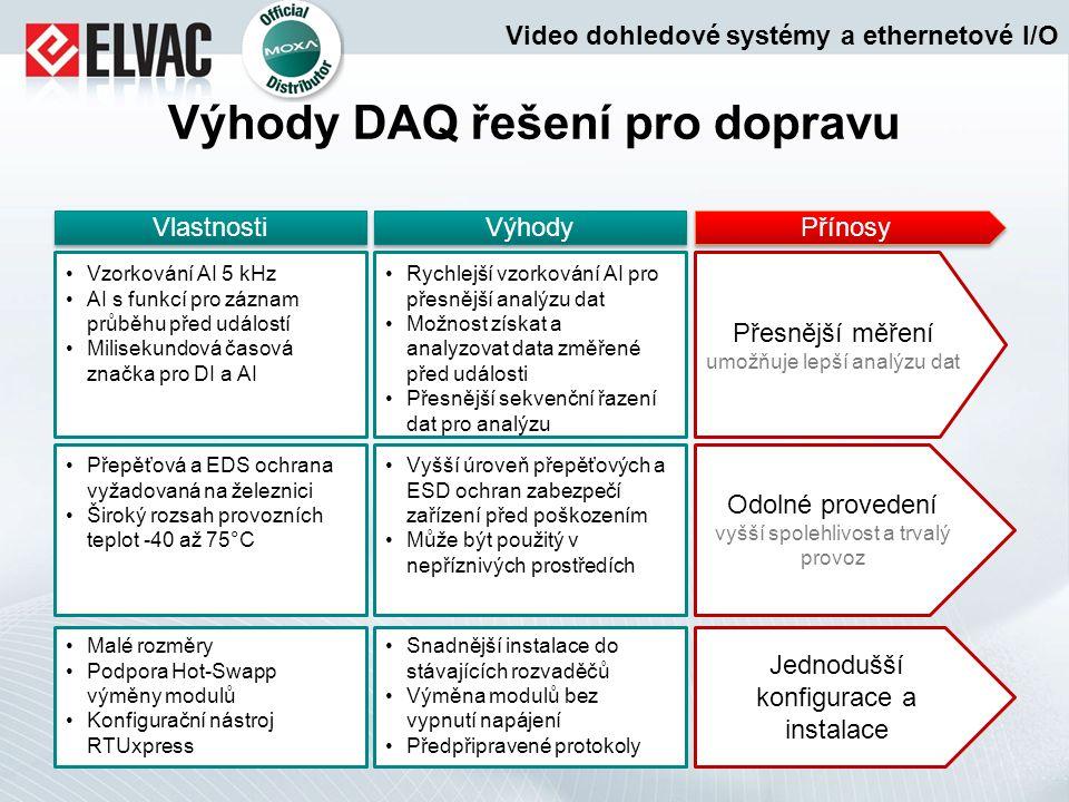 Výhody DAQ řešení pro dopravu