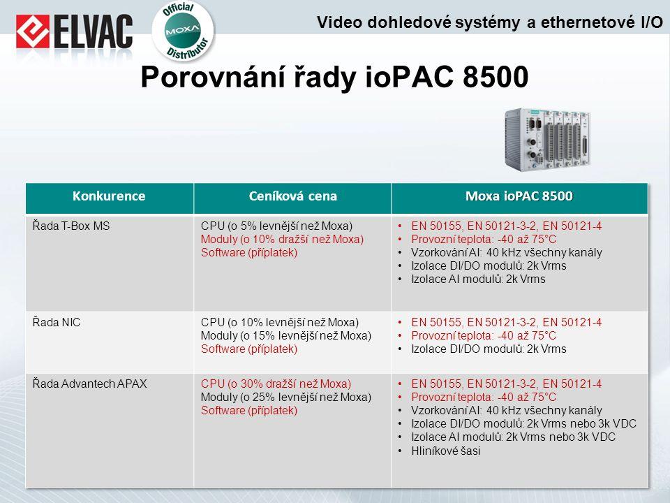 Porovnání řady ioPAC 8500 Video dohledové systémy a ethernetové I/O