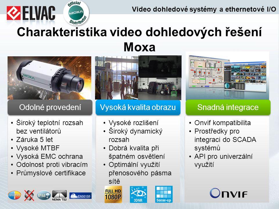 Charakteristika video dohledových řešení Moxa