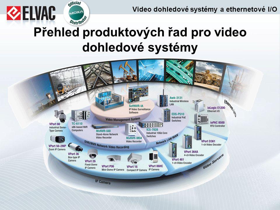 Přehled produktových řad pro video dohledové systémy