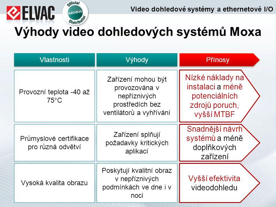 Výhody video dohledových systémů Moxa