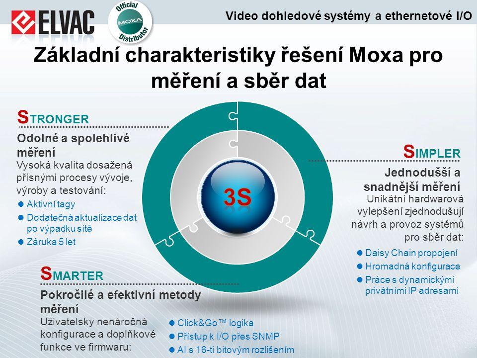 Základní charakteristiky řešení Moxa pro měření a sběr dat