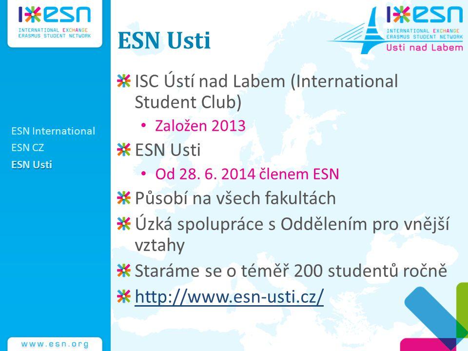 ESN Usti ISC Ústí nad Labem (International Student Club) ESN Usti
