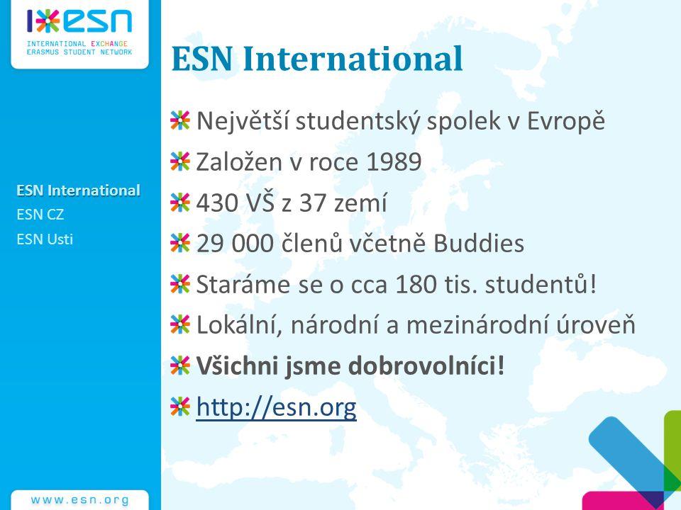 ESN International Největší studentský spolek v Evropě