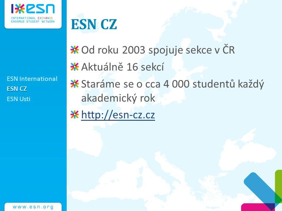 ESN CZ Od roku 2003 spojuje sekce v ČR Aktuálně 16 sekcí