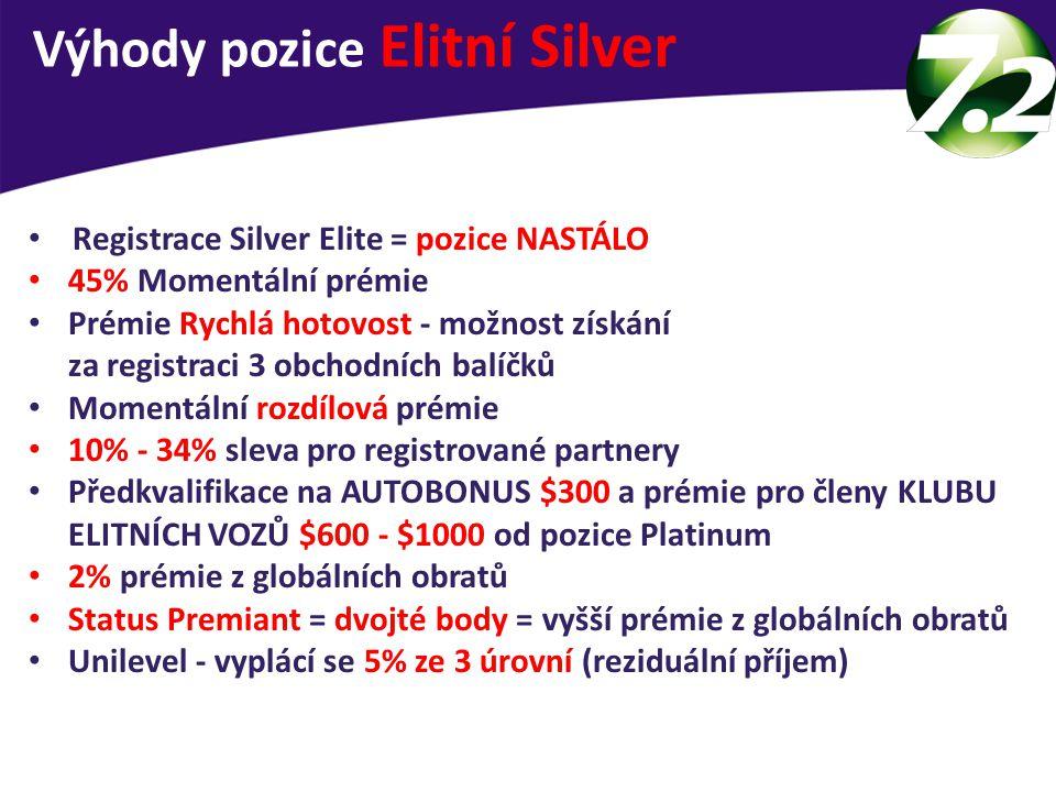 Výhody pozice Elitní Silver
