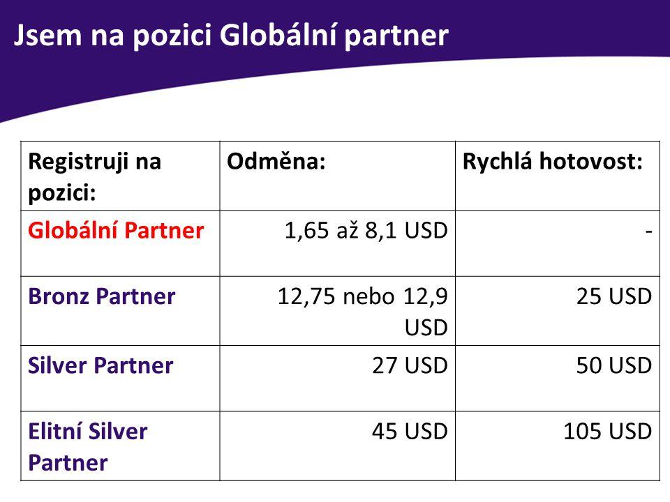 Jsem na pozici Globální partner