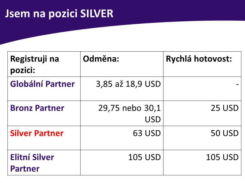 Jsem na pozici SILVER Registruji na pozici: Odměna: Rychlá hotovost: