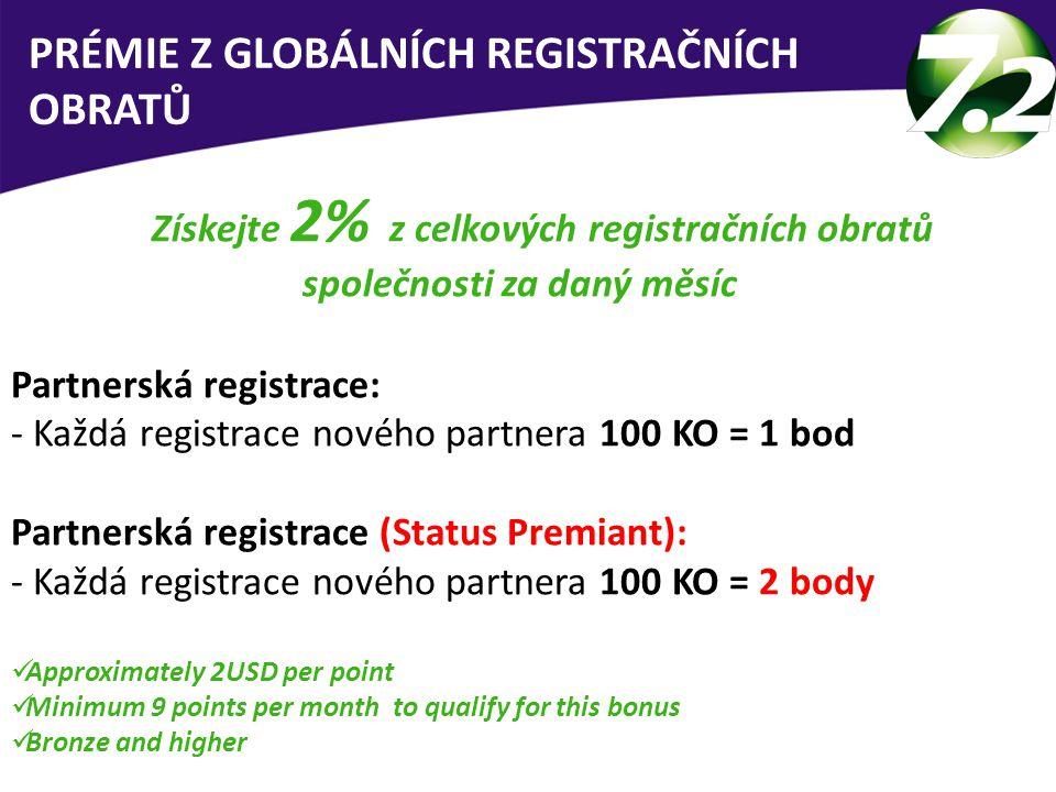 Získejte 2% z celkových registračních obratů společnosti za daný měsíc