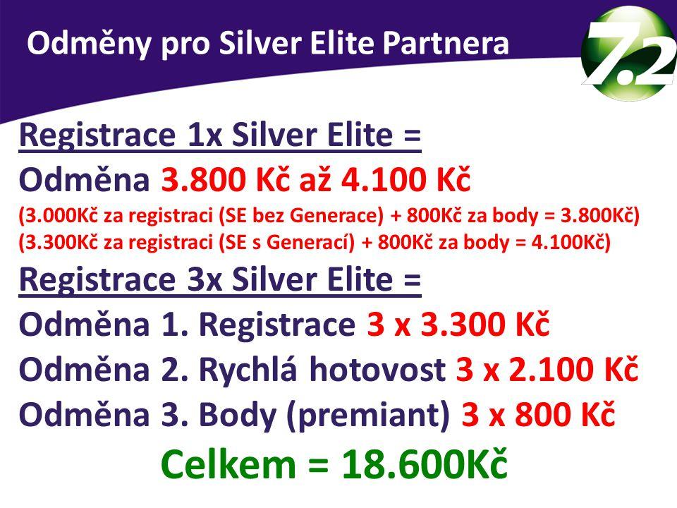 Celkem = 18.600Kč Registrace 1x Silver Elite =