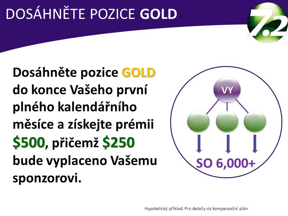 DOSÁHNĚTE POZICE GOLD