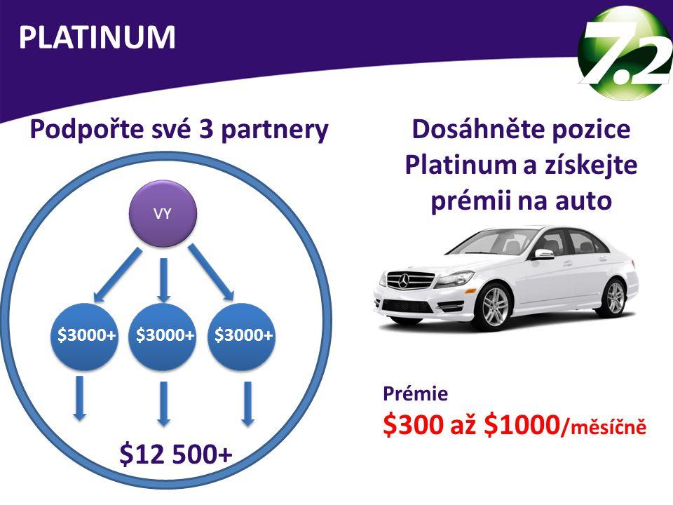 Dosáhněte pozice Platinum a získejte prémii na auto