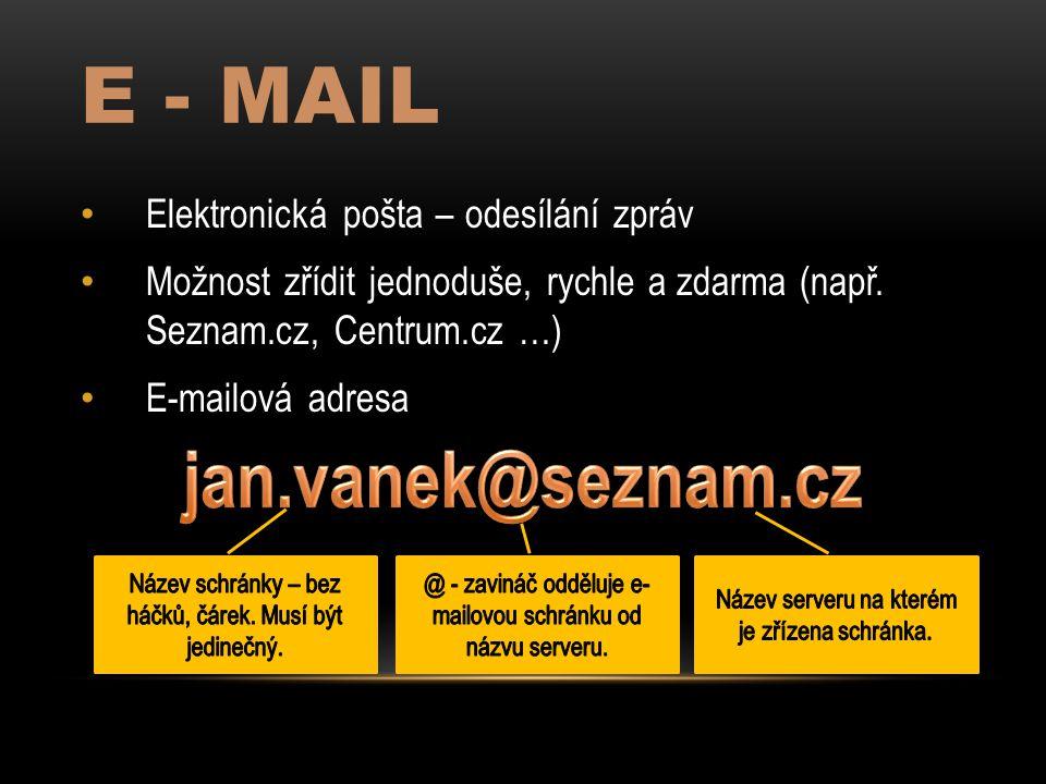 E - mail jan.vanek@seznam.cz Elektronická pošta – odesílání zpráv