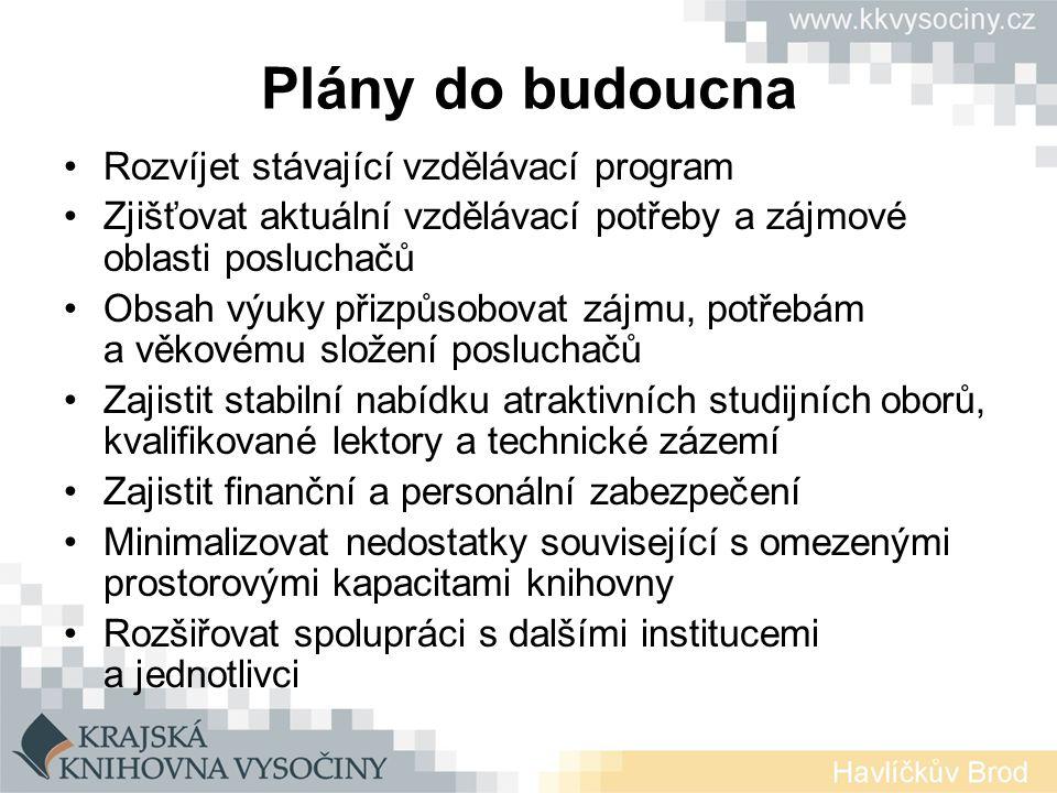Plány do budoucna Rozvíjet stávající vzdělávací program