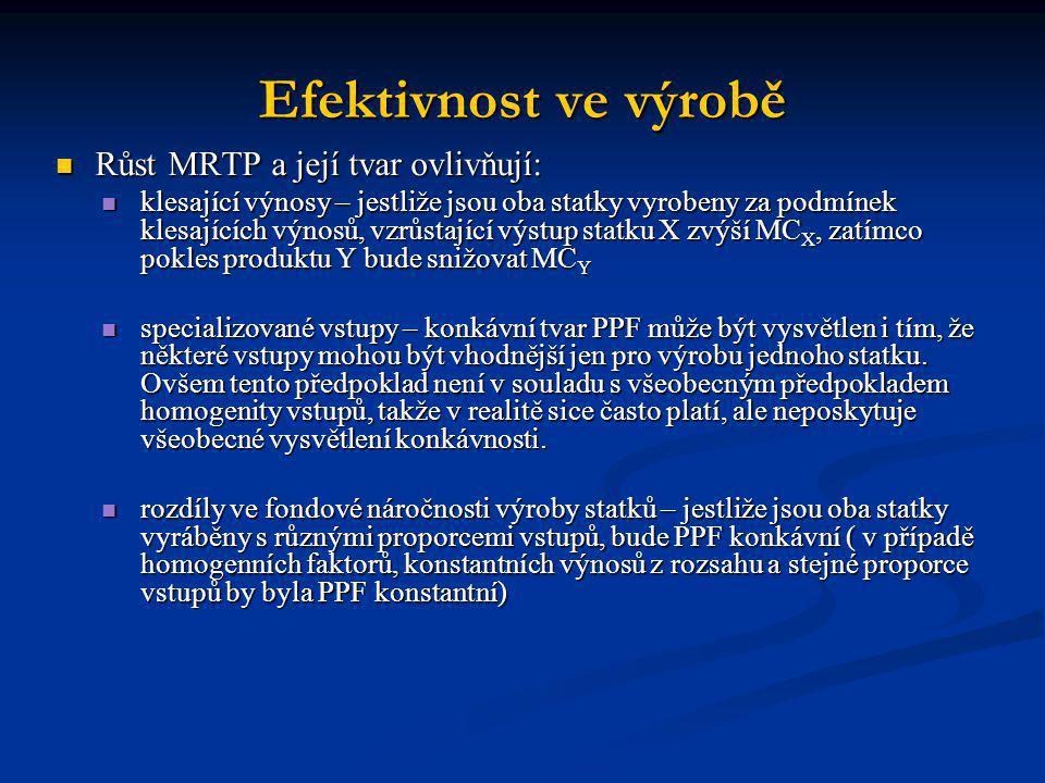 Efektivnost ve výrobě Růst MRTP a její tvar ovlivňují: