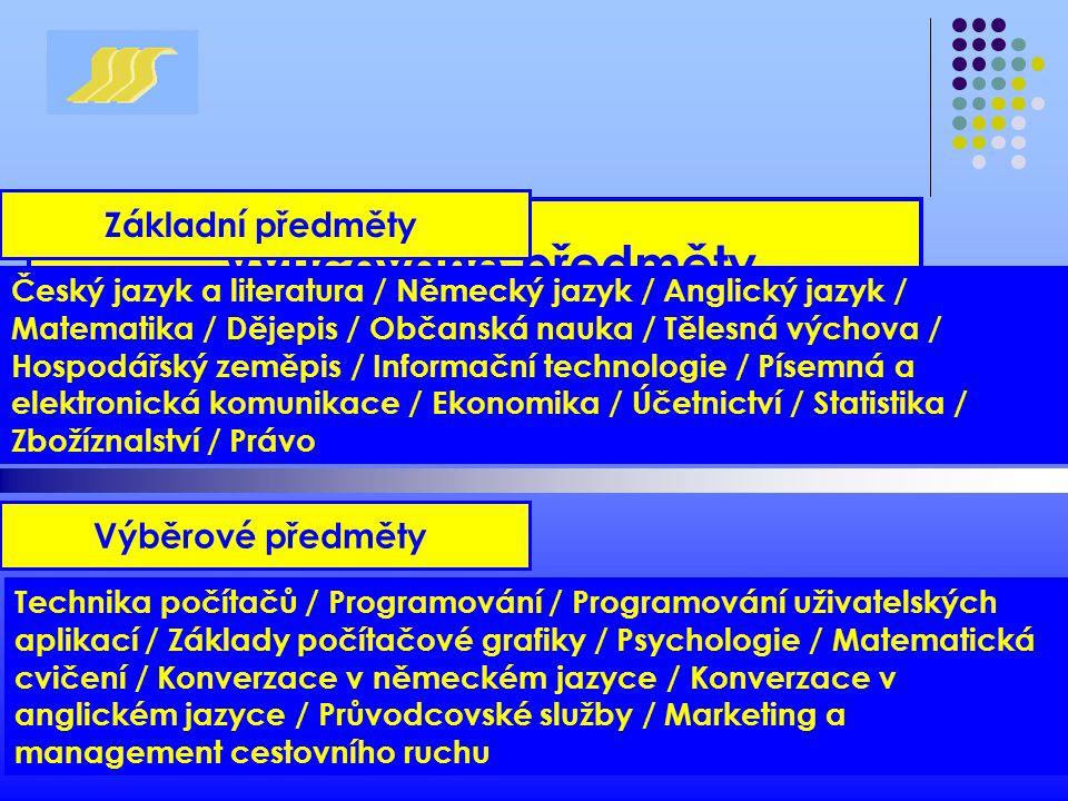 Vyučované předměty Základní předměty Výběrové předměty